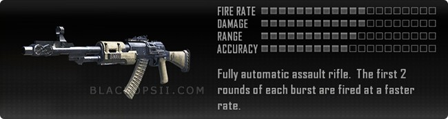 AN-94 Stats And Description