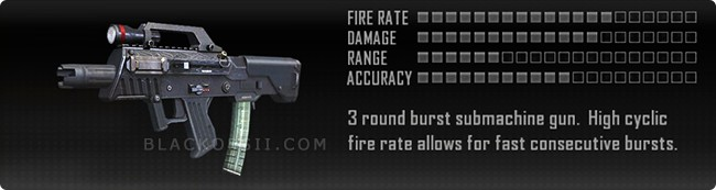 CHICOM CQB Stats And Description