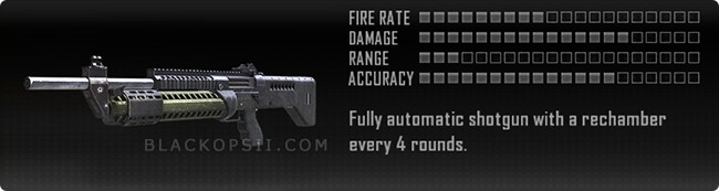 M1216 Stats And Description