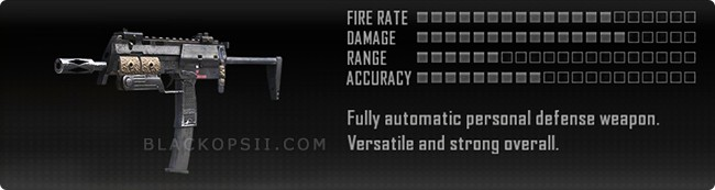 MP7 Stats And Description