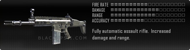 SCAR-H Stats And Description